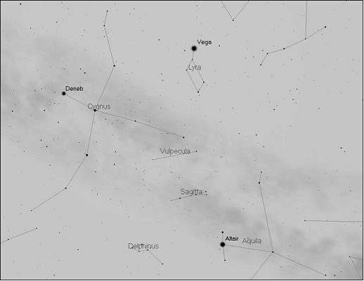 The stars of the Summer Triangle asterism, the position of the Milky Way star fields and dark rifts through the constellations of Cygnus, Sagitta and Aquila.  [Stellarum software]