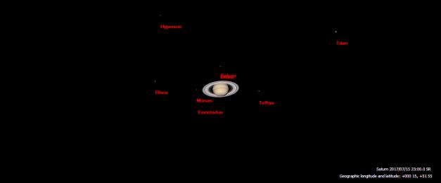 July - Saturn