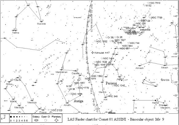Oct - Comet 01 Assini