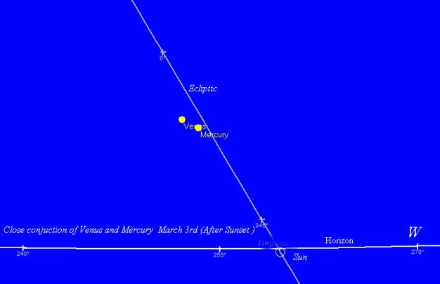 Mar - Venus