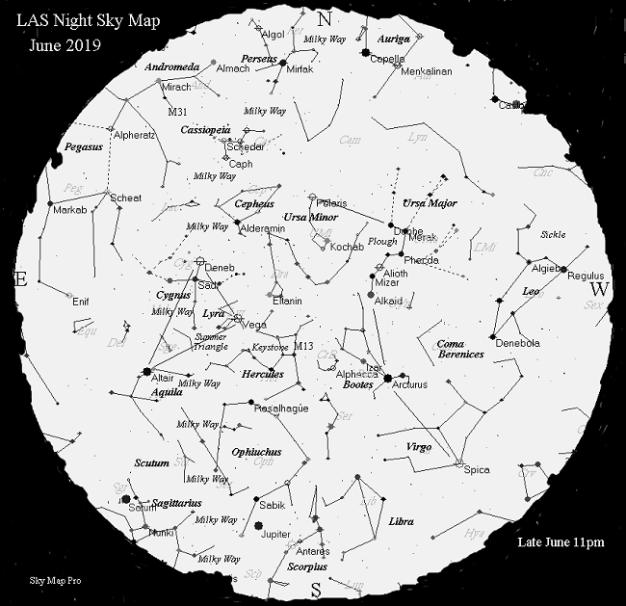 Sky Map - June 2019